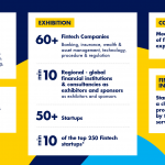 Fintech Surge Dubai